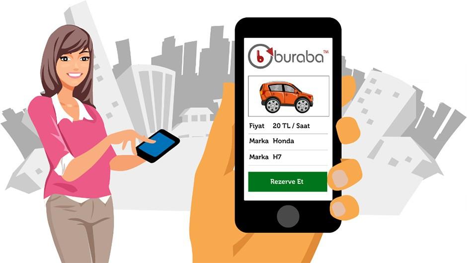 Buraba.com Flash Video Animasyon Tanıtım Filmi 10