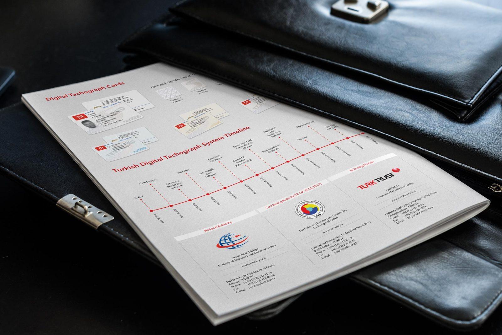 türktrust staum brosur tasarımı 03