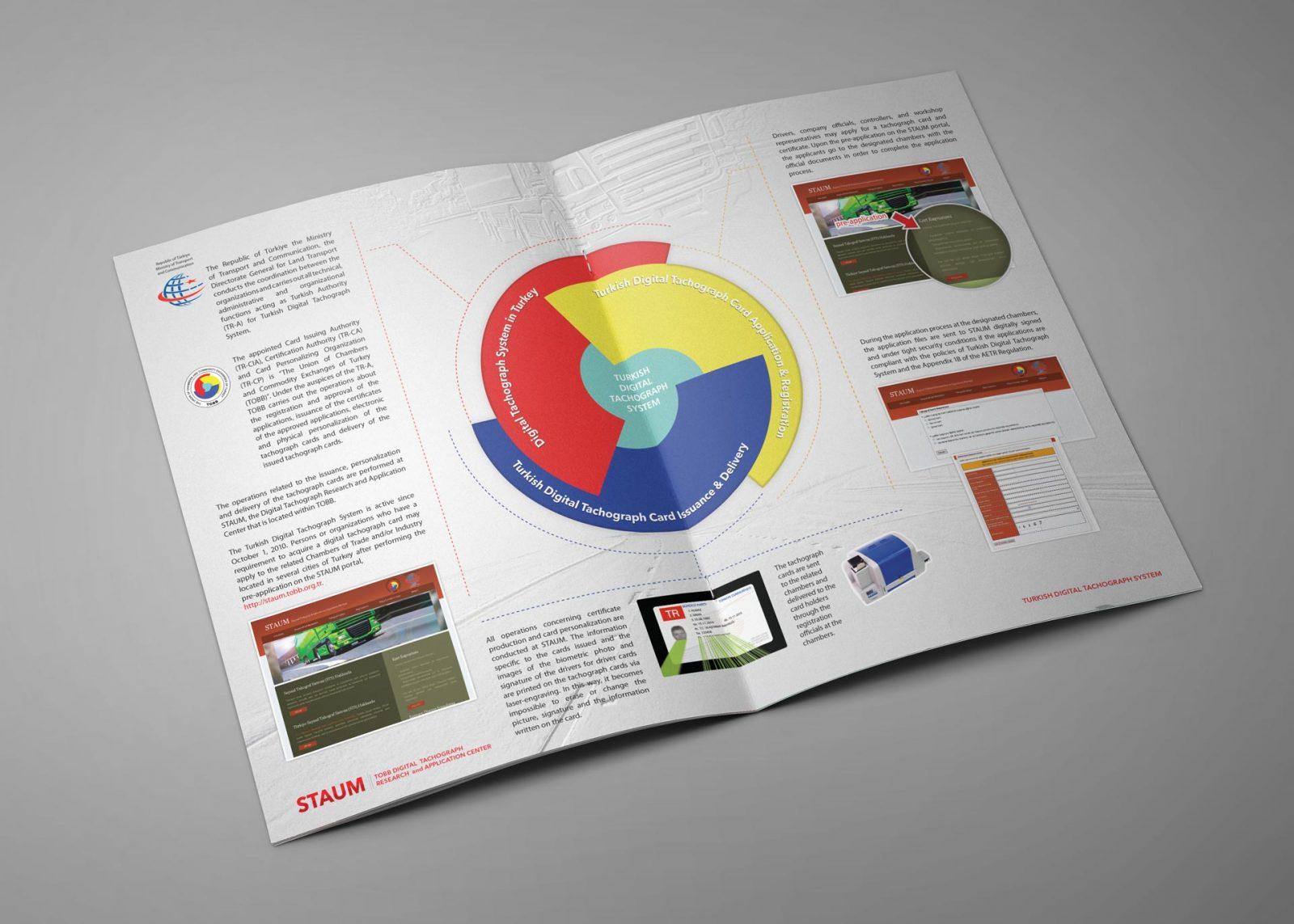türktrust staum brosur tasarımı 05