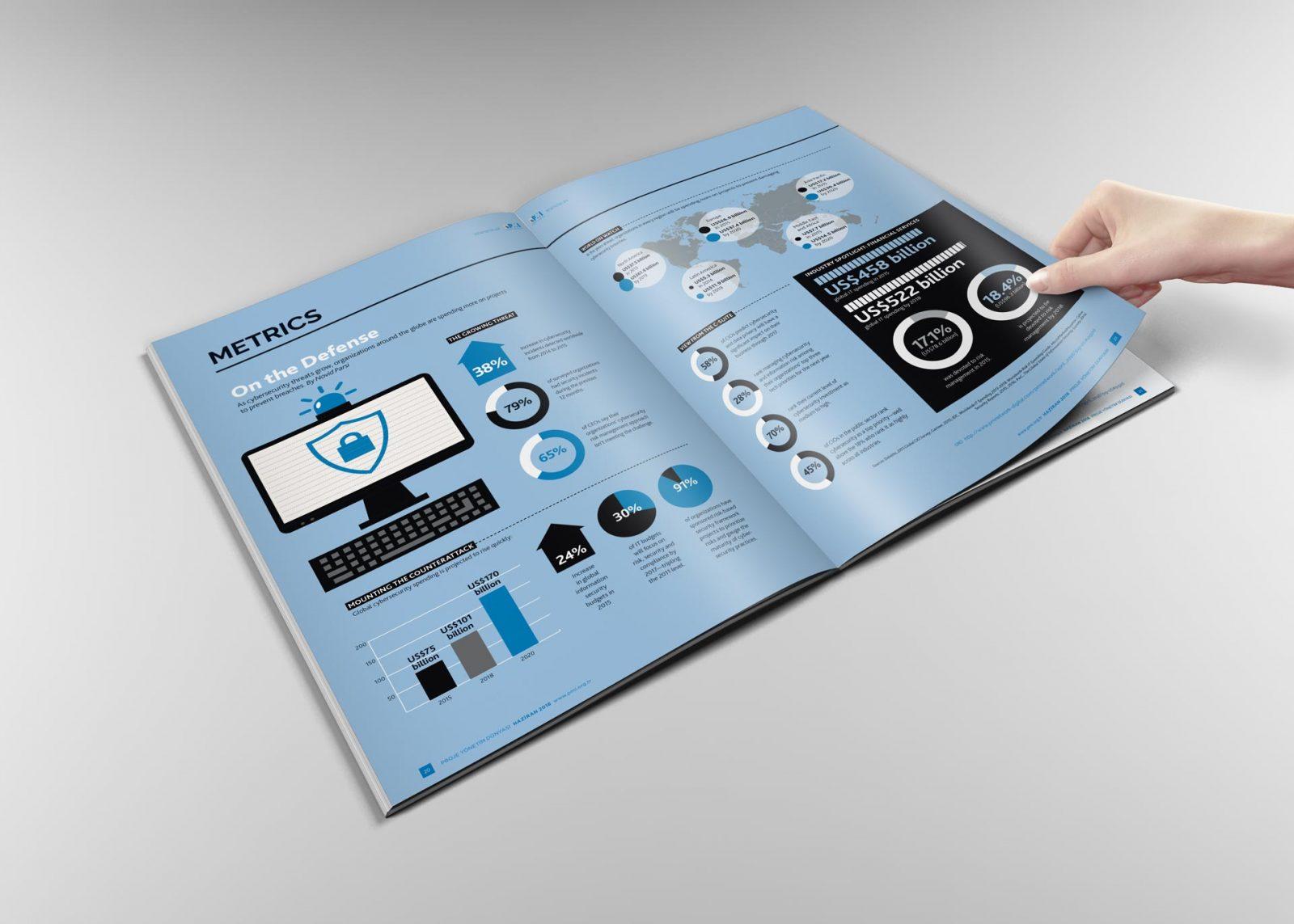 pmi tr dergi tasarımı 06